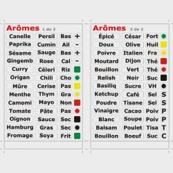 104 Autocollants gros caractères pour aromes