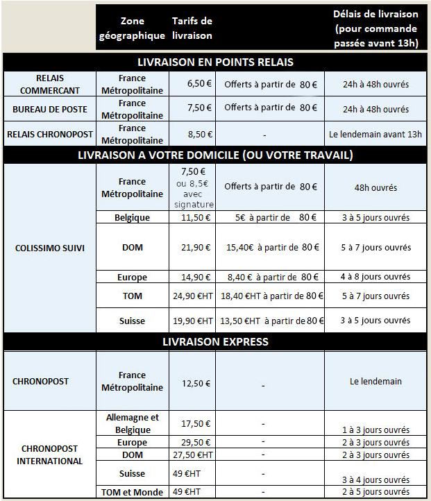 tarifs de livraison